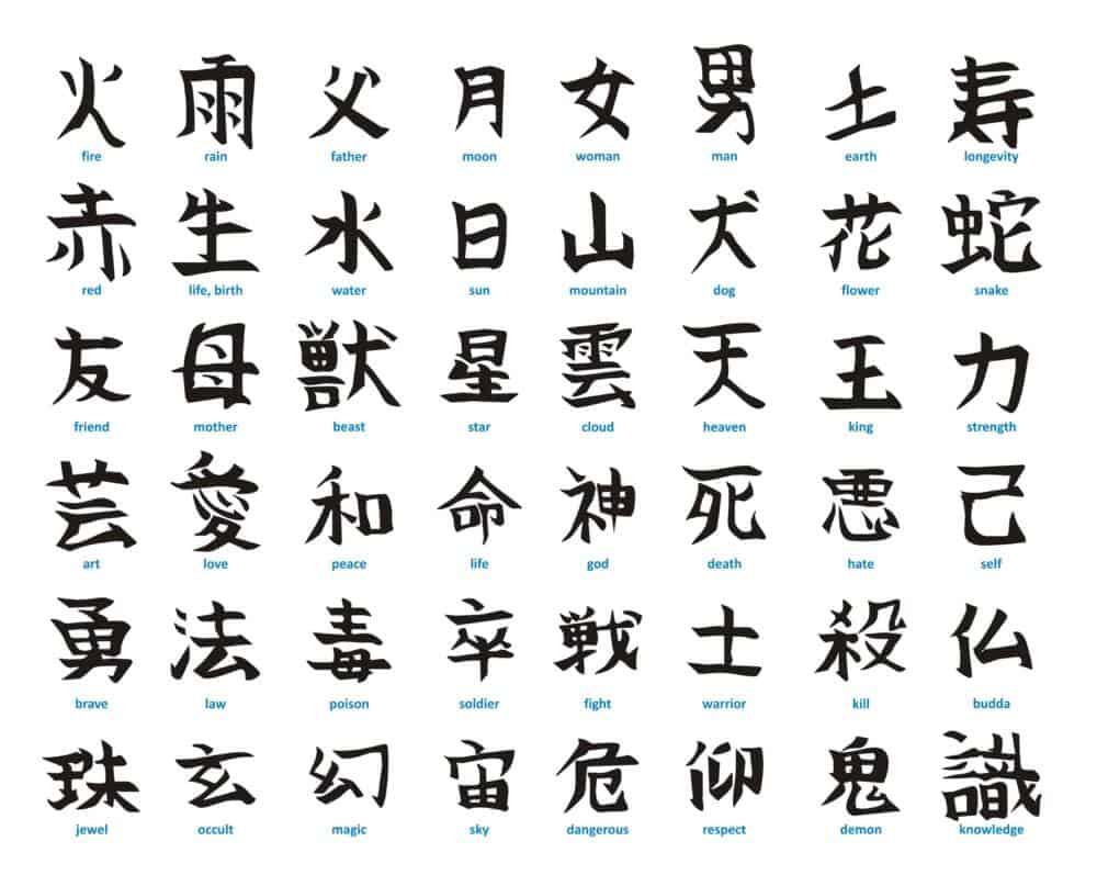 漢字を学ぶ