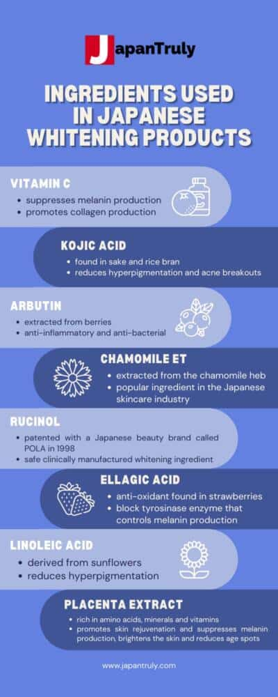 safe japanese whitening products ingredients
